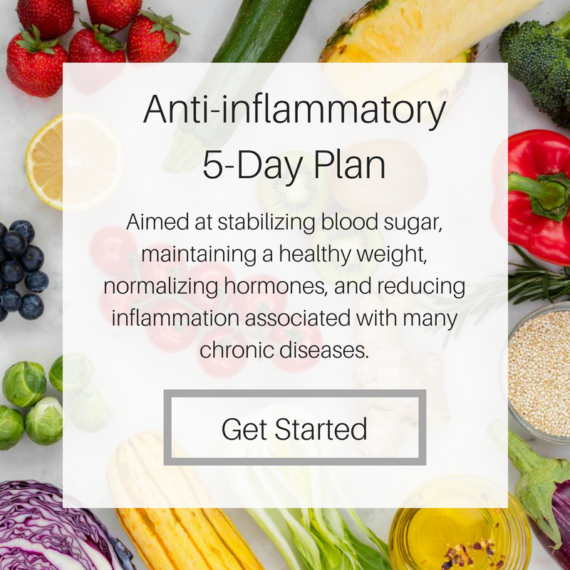 Anti-Inflammatory 5 Day Meal Plan